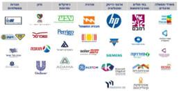 פורום מנהלי רכש - חברות משתתפות